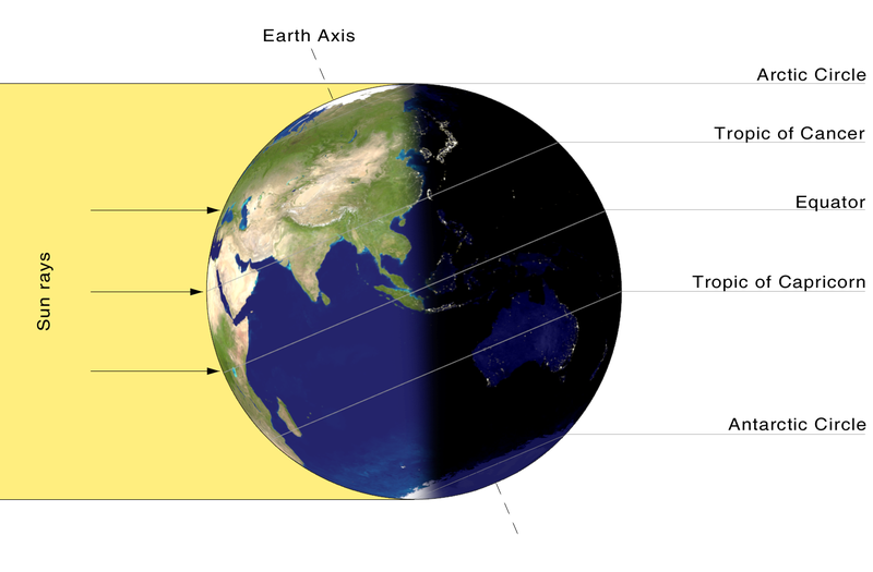 Illumination of Earth by the Sun on the day of the June solstice.